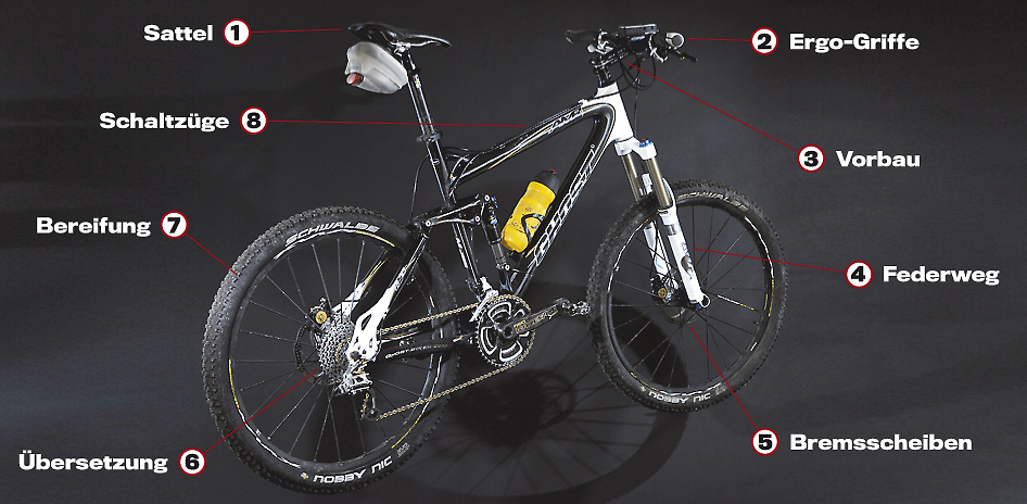 Das perfekte Alpencross Bike
